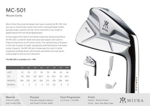 Miura Golf Irons MC-501 - torque golf
