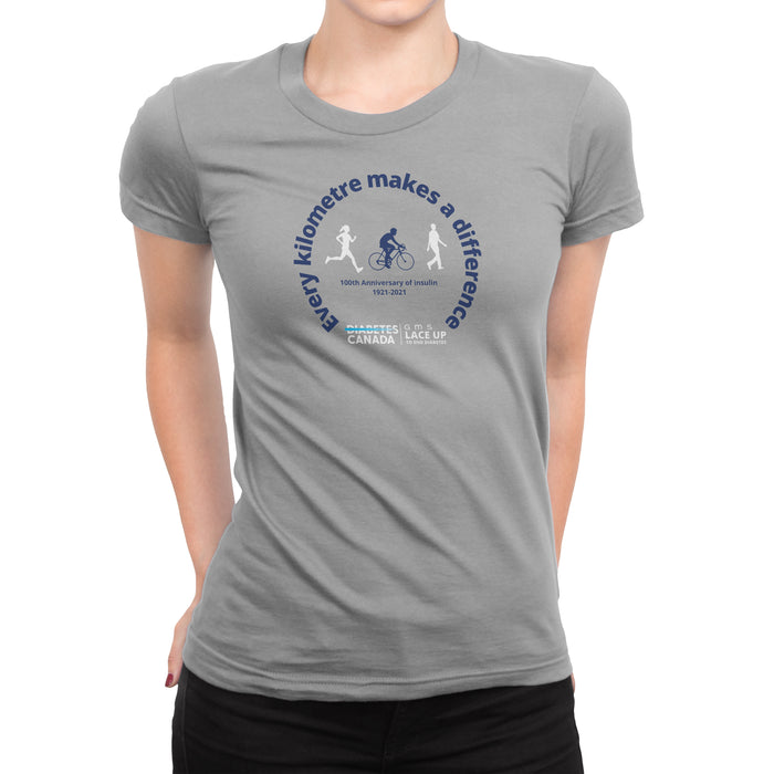 Diabetes 1 Out of 5 Stars Women's T-Shirt
