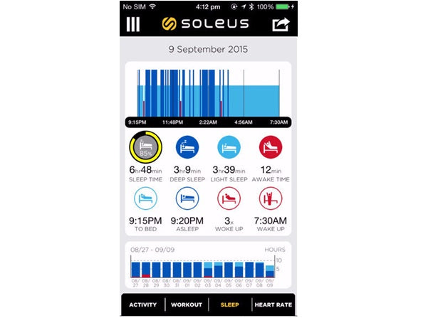 Soleus Thrive app: sleep screen