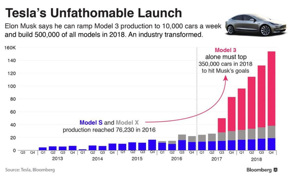 Microsoft besides Intel Sdi One Datacenter Architecture To Rule Them All as well Teslas Elon Musk Fears Artificial Intelligence further Tesla Lawsuit Oil Executive Impersonated Elon Musk 2016 9 further Tesla Model 3 Manufacturing. on forbes tesla strategy