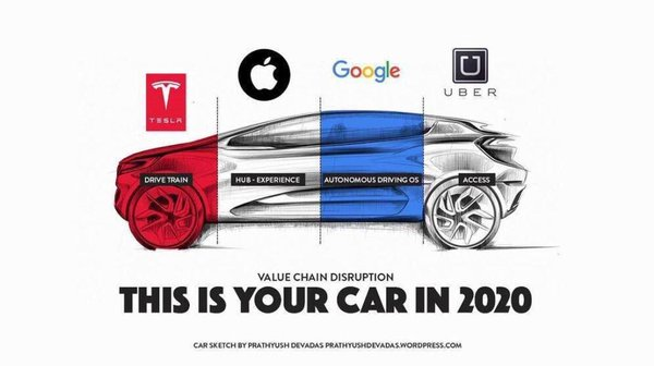 Extended Warranty Companies >> How Tesla is turning the car industry upside down   EVANNEX Aftermarket Tesla Accessories