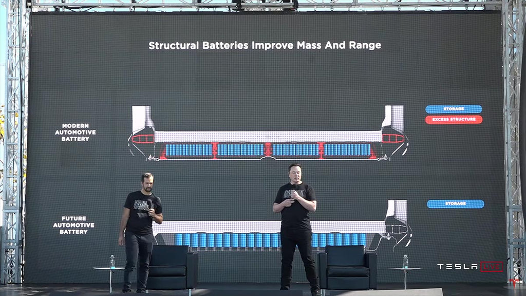 Elon Musk presenting the Tesla Structural Battery.