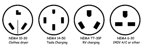 Road Trip Charging Accessories for Tesla Owners