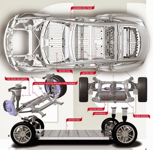 tesla u0026 39 s electric vehicle technology  explained  video