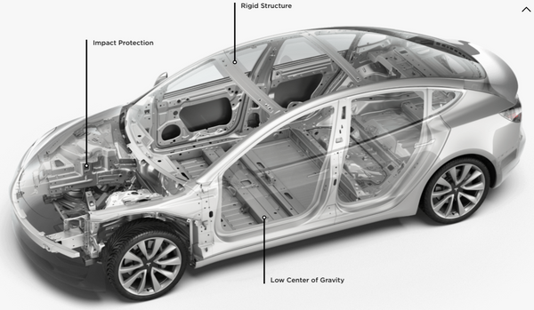 Tesla Model 3, Chevrolet Bolt, BMW i3 Teardowns Compared
