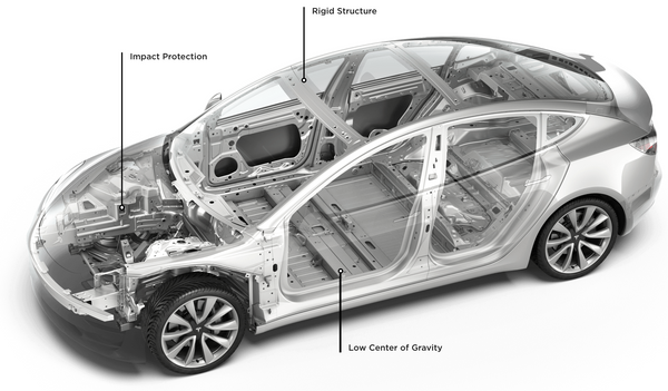 Why Tesla S Model 3 Is The Safest Car On The Planet Video Evannex Aftermarket Tesla Accessories