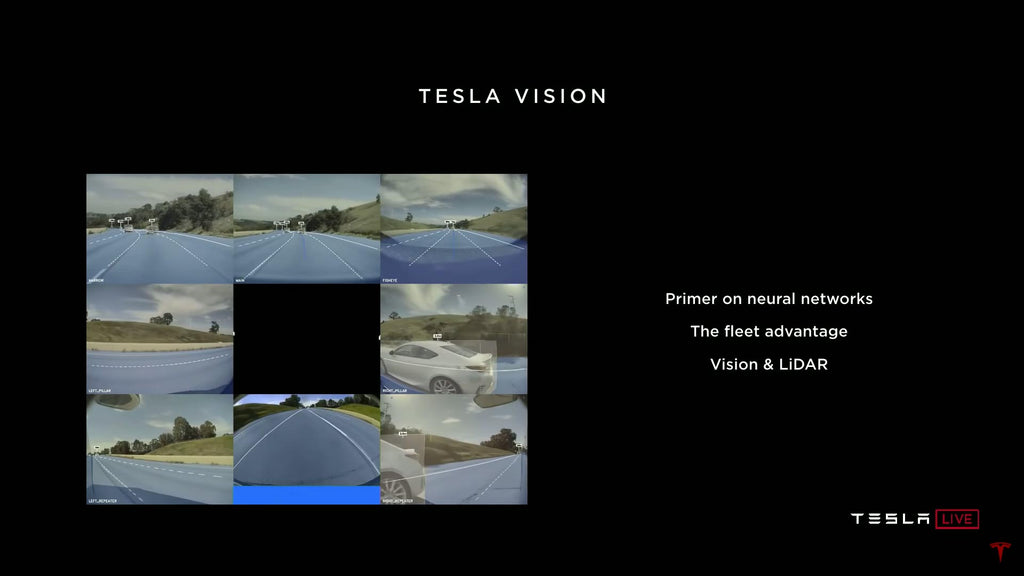 How Tesla Autopilot Vision works.