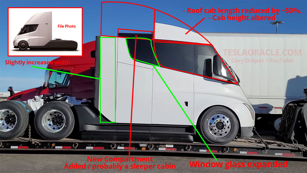 Tesla Semi Truck, new additions illustrated.