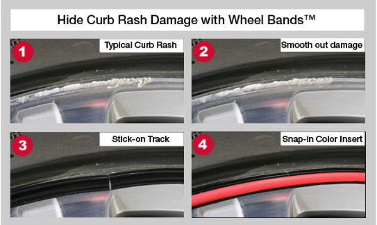 Tesla Model S wheel band curb rash protection