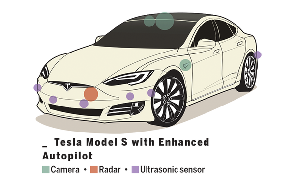 Tesla Leads All Other Automakers In Autonomous Safety