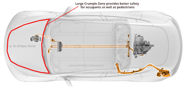 Illustration: Tesla Model 3 Large Crumple Zone