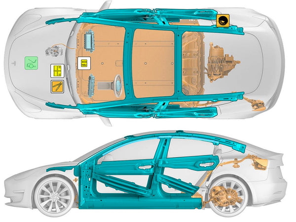 Tesla Model 3 architecture uses ultra high strength steel reinforcements in door panels and roof structure (illustration)