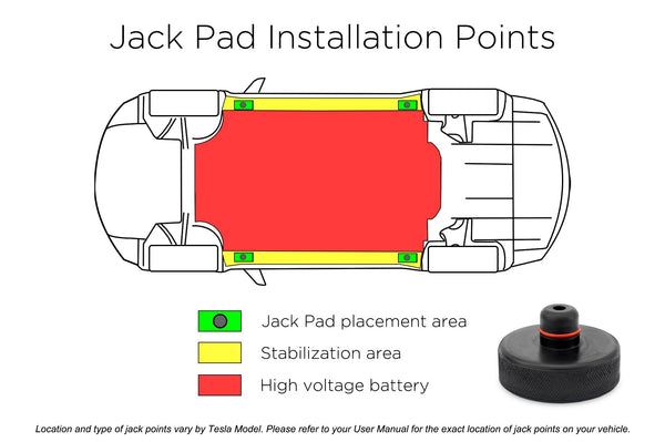 Jack Pads for Tesla Owners