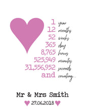 Load image into Gallery viewer, Personalised 1st Year Wedding Anniversary Print - Paper Anniversary Gift