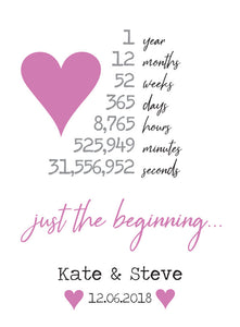Personalised 1st Year Just The Beginning Wedding Anniversary Print - Paper Anniversary Gift