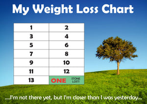 Weight Loss Chart A4 - Choose The Weight You Want To Lose