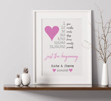 Load image into Gallery viewer, Personalised 1st Year Just The Beginning Wedding Anniversary Print - Paper Anniversary Gift