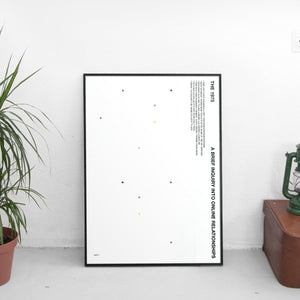 The 1975 - A Brief Inquiry Into Online Relationships Poster - The Fresh Stuff