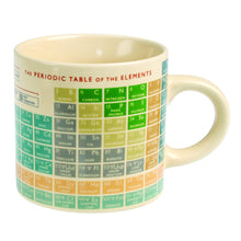 Load image into Gallery viewer, Periodic Table ceramic mug