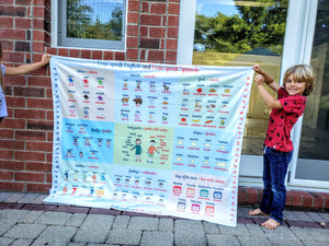 Teach Kids English Spanish ESL Learn Language Read Speak Children Español Ingles Educational Reversible Blanket Large Common Words Foreign Language