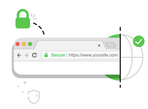 SSL Certificate | FREE SSL | Protect your Website and