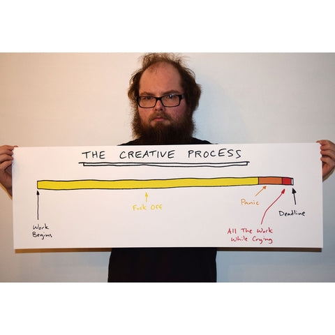 "The Creative Process 36""x12"" Print"