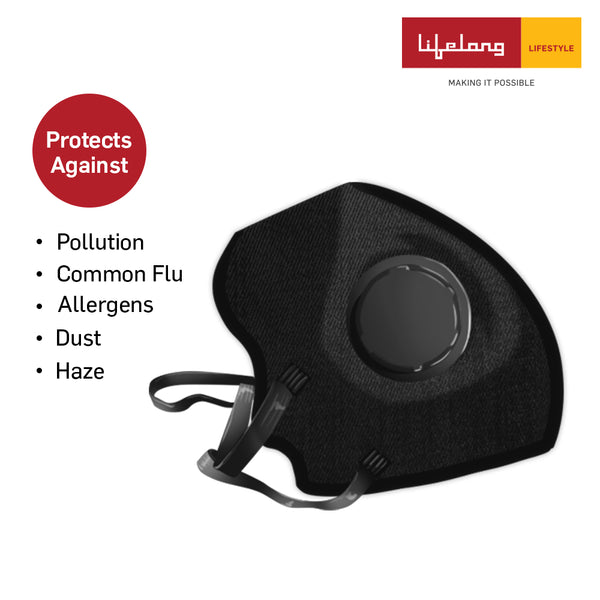 Anti Pollution Mask for Anti Dust Inhalation with N95 Valve