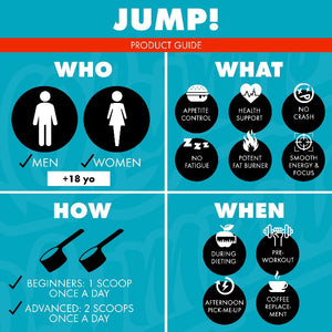 Jump! Thermogenic