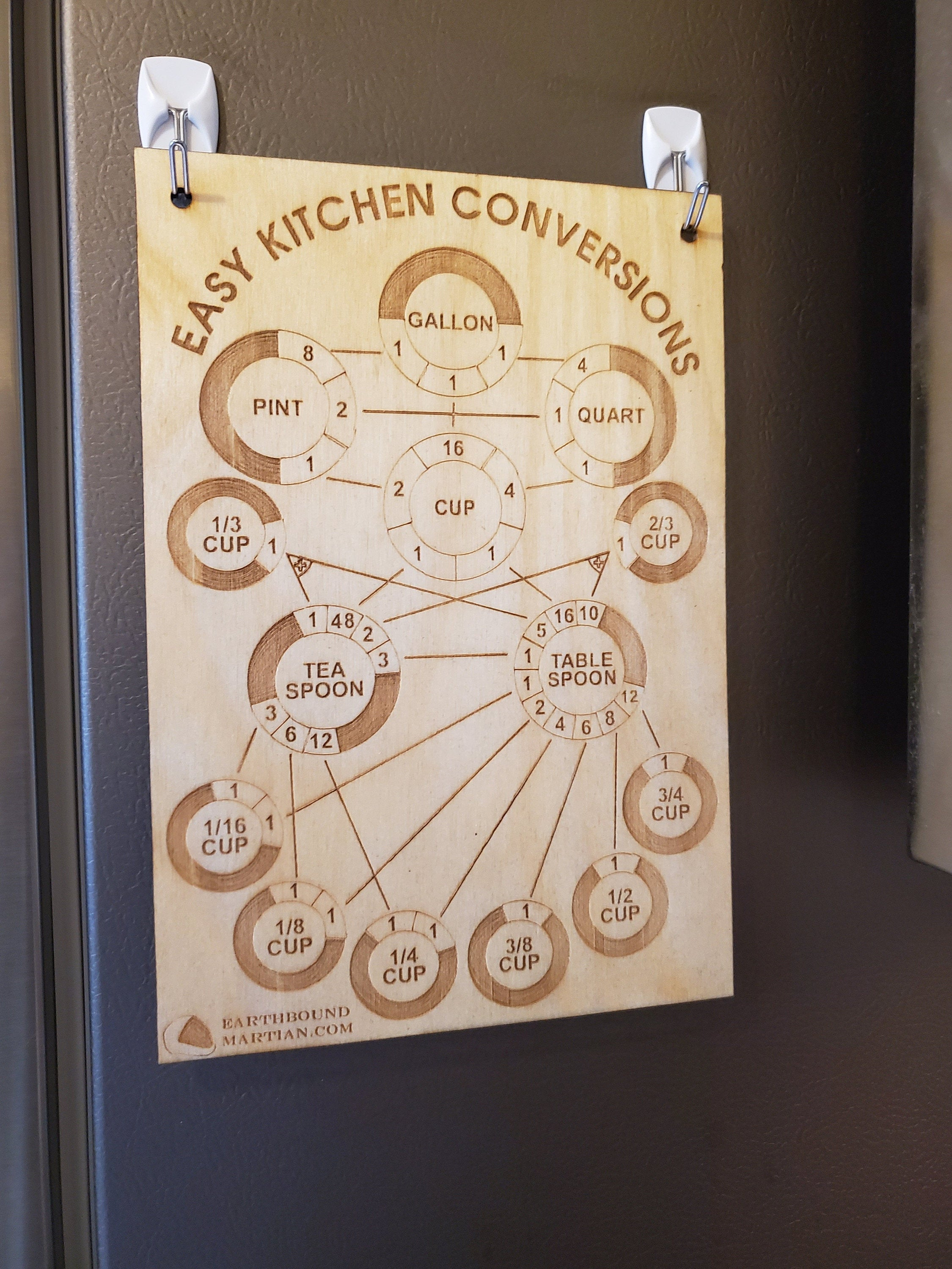 Easy Kitchen Conversions sign