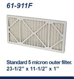RIKON Replacement Filters for  62-100, 61-200 & 61-750