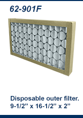 RIKON Replacement Filters for  62-400