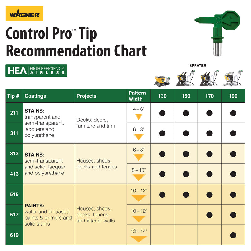 Control Pro 190 High Efficiency Airless