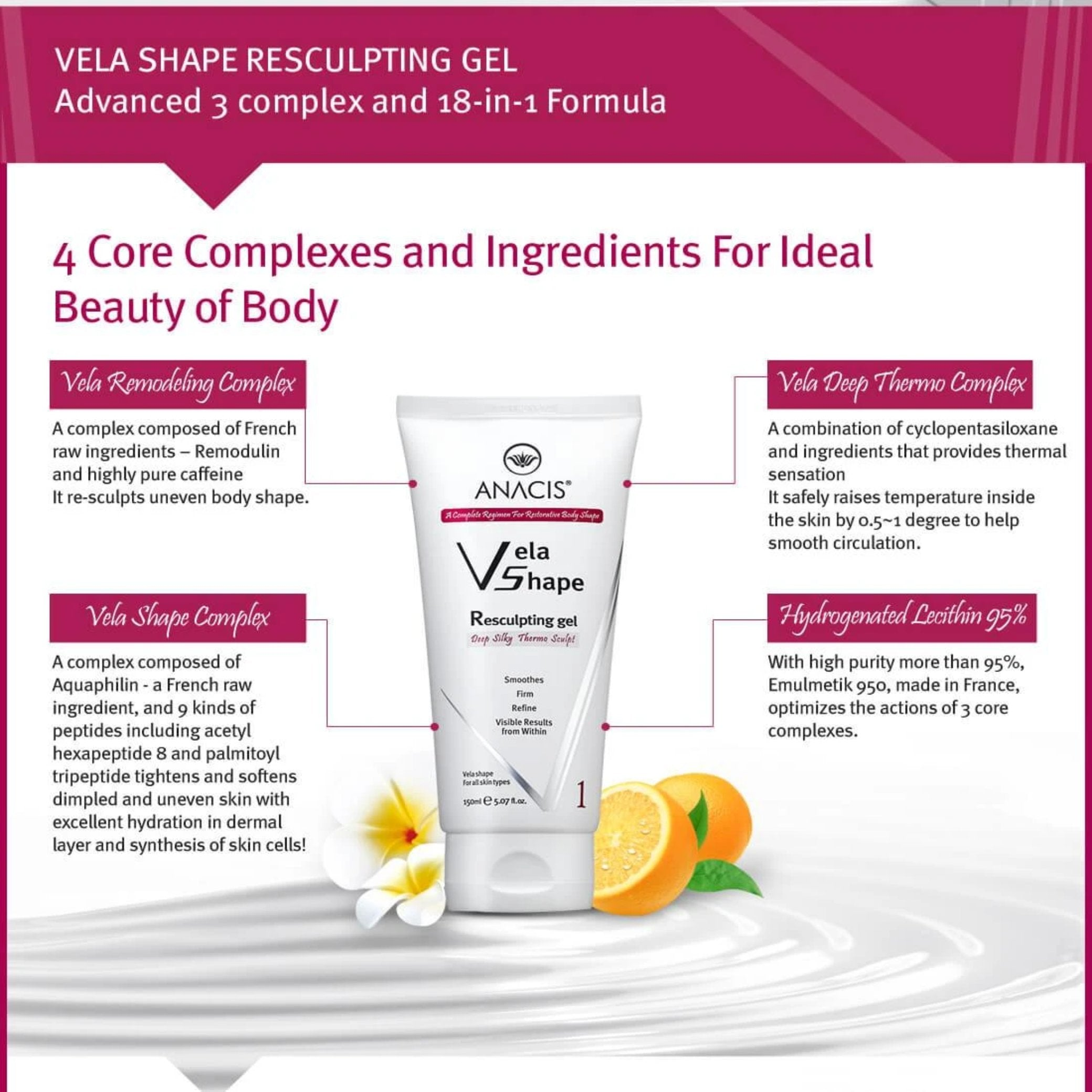 Creates firmness while minimizing bumpy skin Promotes smoother, firmer, tighter body- Medactiveshop