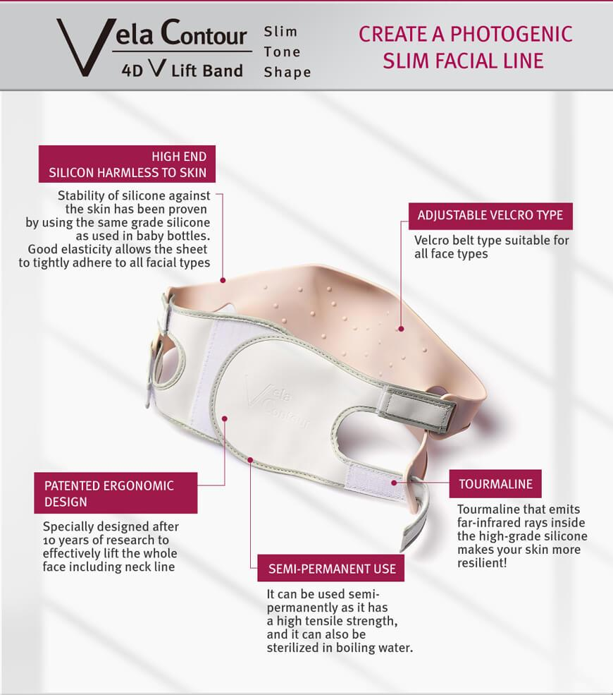 Photogenic Slim Facial Line Belt - Medactiveshop