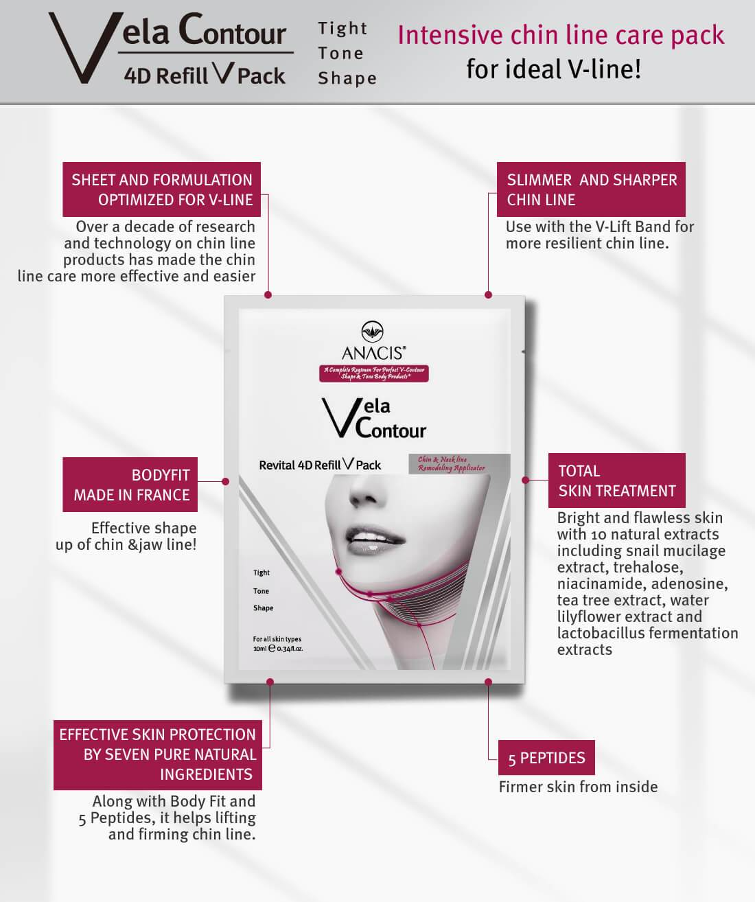 Total skin treatment slimmer and shapper chin line - Medactiveshop