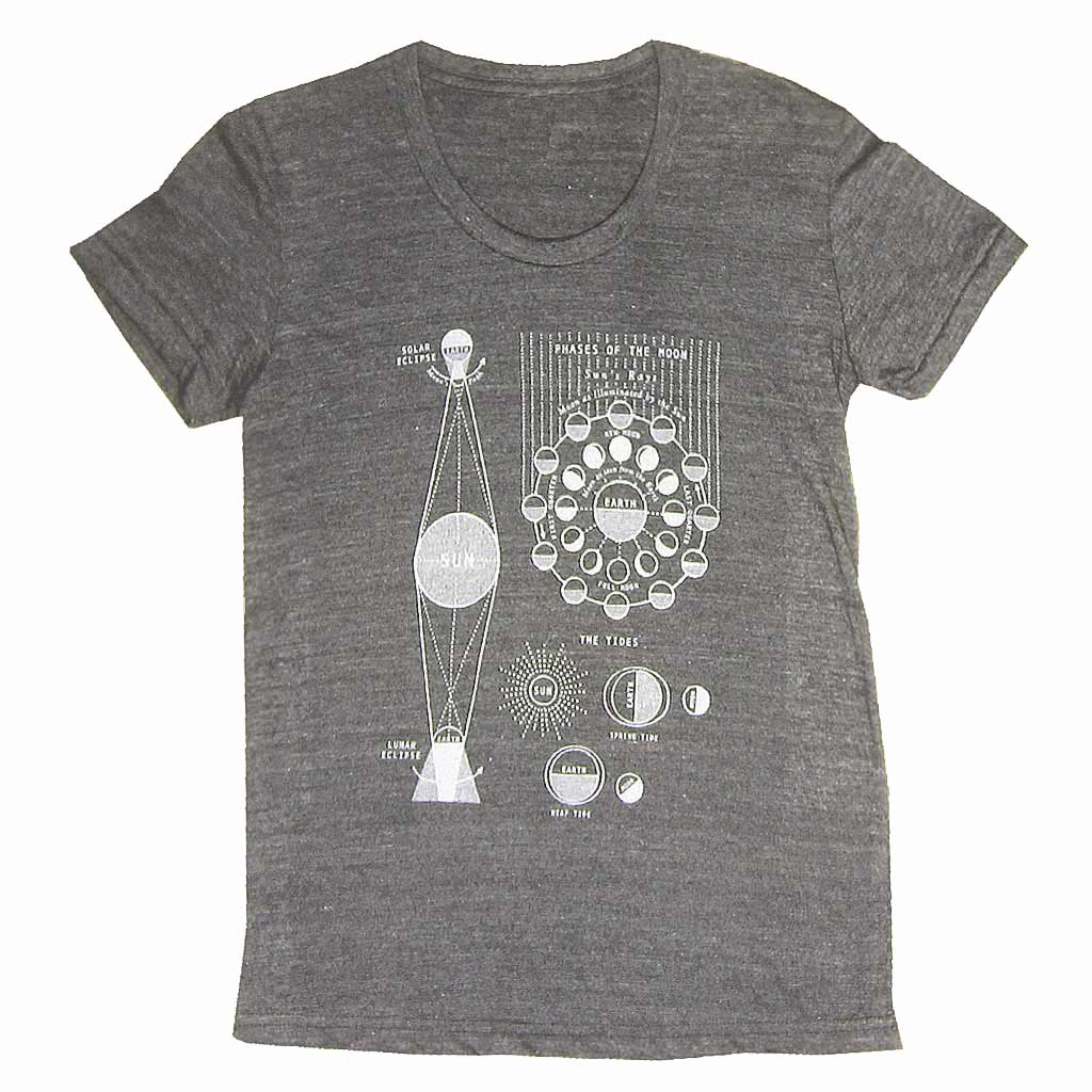 This t-shirt is screen printed with a Solar System diagram so you can memorize your phases of the moon or proudly teach others. Printed with grey ink on American Apparel Poly/Cotton Heather Black t-shirts.