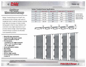 Ramps Threshold Rubber 0 - 1""