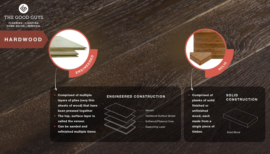 Engineered Hardwood vs Solid Hardwood Flooring Infographic - The Good Guys