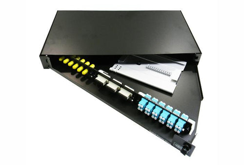Hubbell FPR3SP 1U 3 slot fiber optic rack mount panel