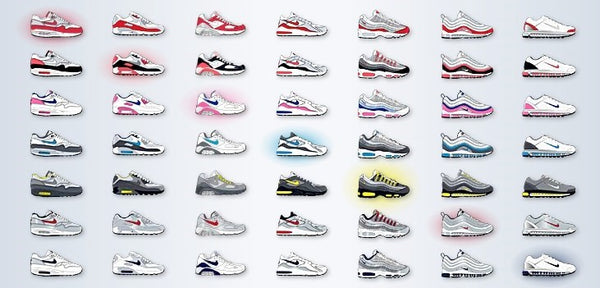 9d73b76148 The Evolution of Nike AirMax Sneakers ( 1987 - 2019 ) – Streetlight ...