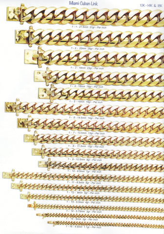"Miami Cuban Link Kilo Chain 32"" 21.5mm"