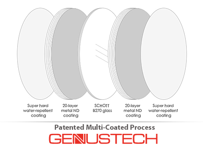 multi-coated-scratch-resistant-filter