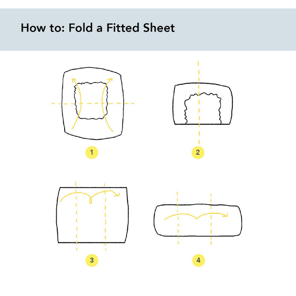 Illustrated guide showing how to fold a fitted sheet