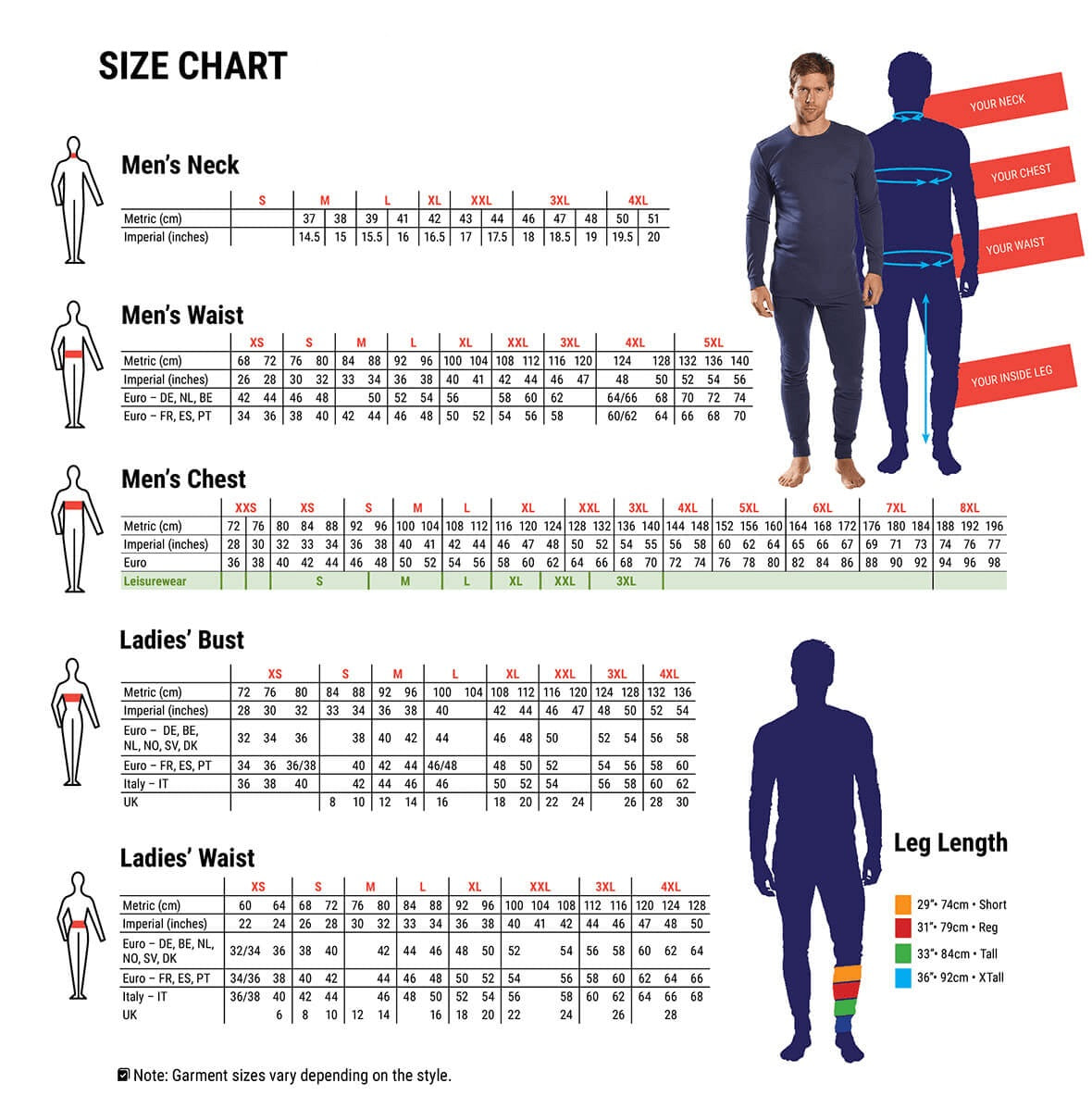 Portwest Garment Sizing Guide
