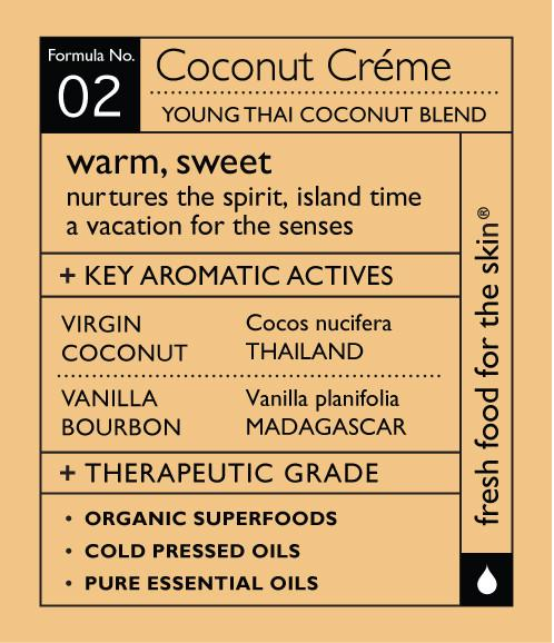 Coconut Creme Hand & Body Lotion