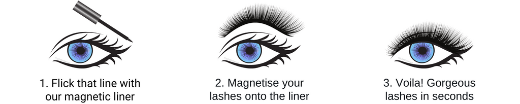 Magentic Eyelashes  - Youthphoria Australia