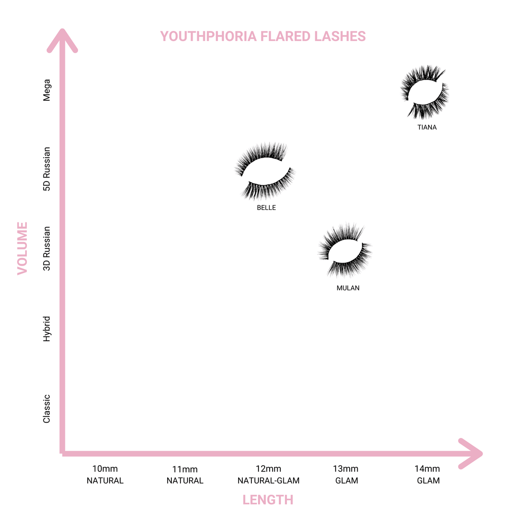 Cat eye magnetic lash guide Youthphoria Australia