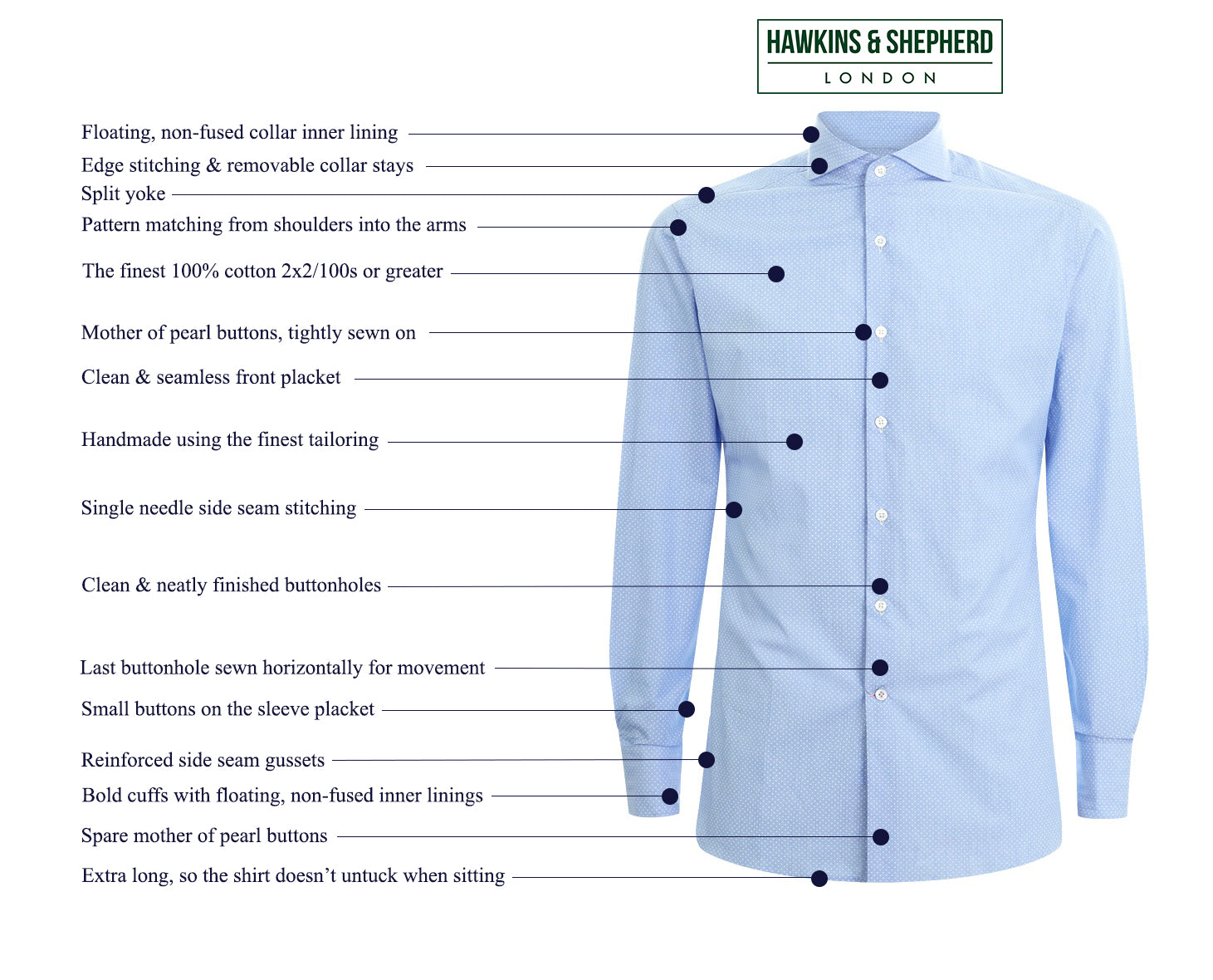 What Makes The Perfect Shirt by Hawkins & Shepherd