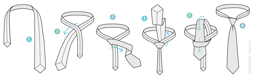 What tie knot to use hawkins shepherd options on a tie knot are limited with narrower collars do not opt for larger knots such as the full windsor instead you should go for a narrow knot ccuart Images
