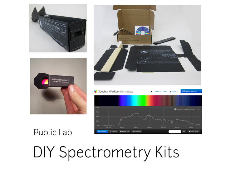 Spectrometry Bundle